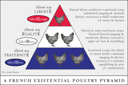 France-Existential-Chicken-Chart2